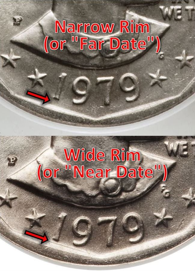 1979-P Susan B. Anthony Narrow Rim (Far Date) vs. Wide Rim (Near Date) Variety
