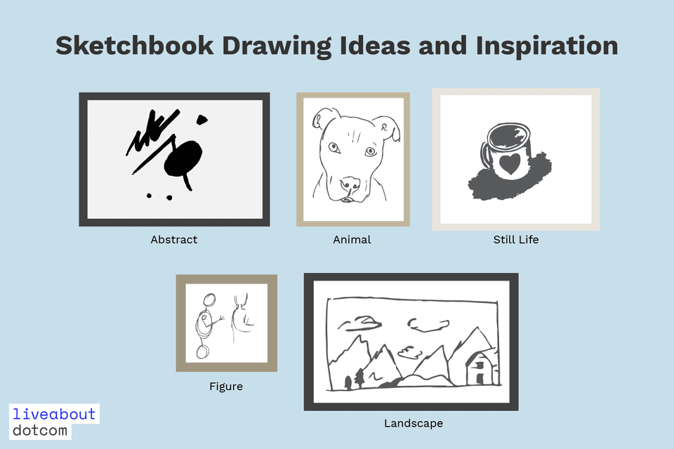 Illustration featuring five sketchbook drawing ideas