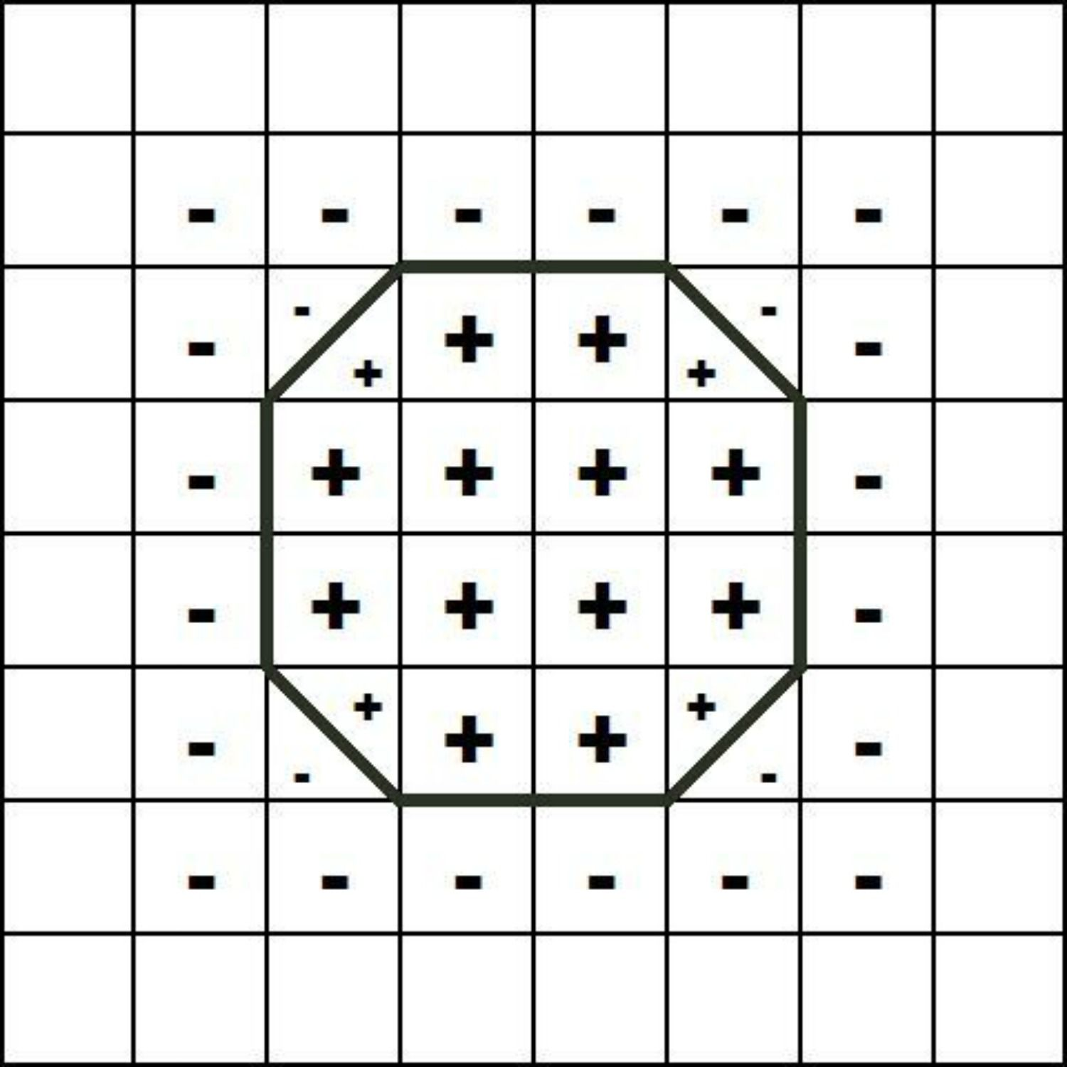 Tutorial What Do Two Symbols In A Square