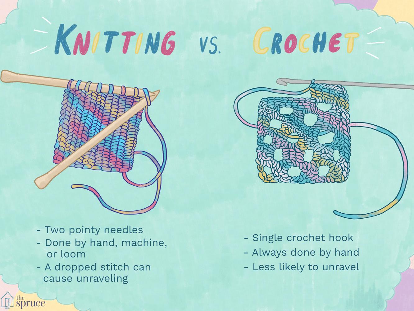 Knitted Vs Crochet
