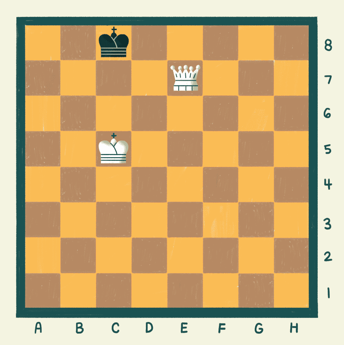 Illustration of using the king