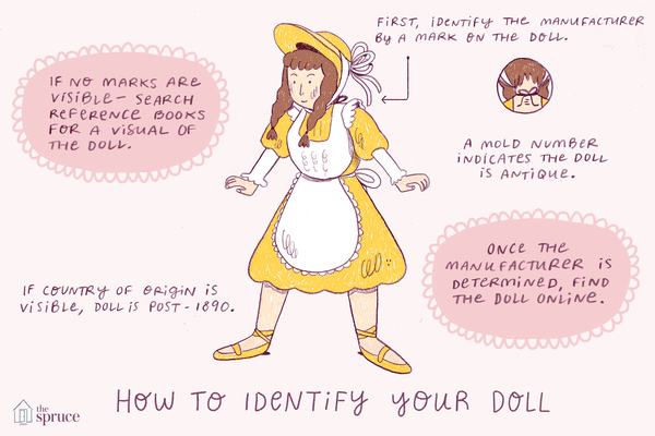 How to identify your doll