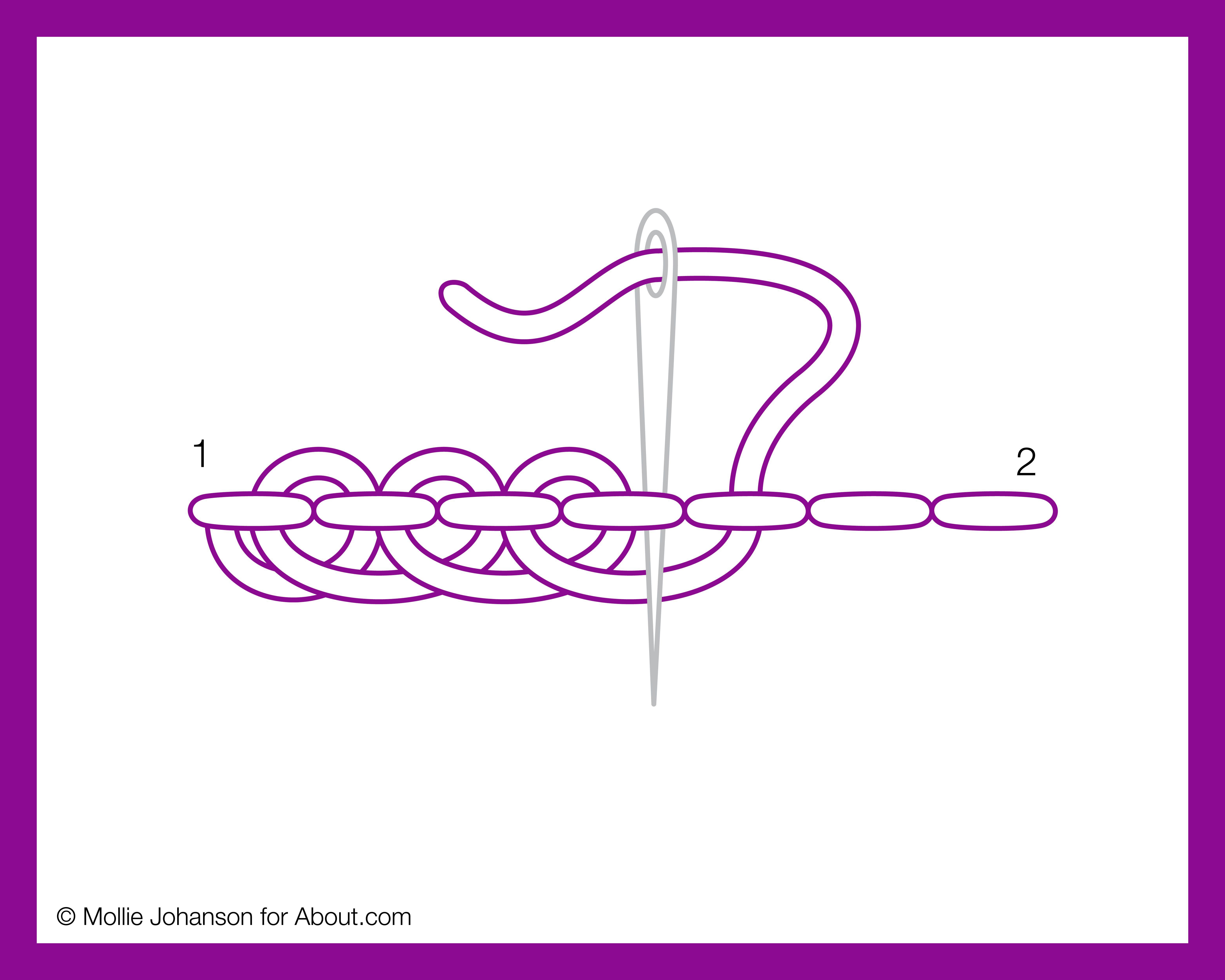 Pekinese Stitch Diagram