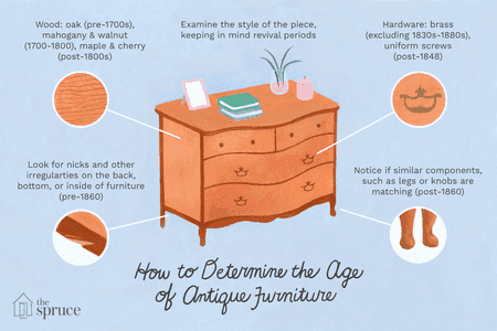 How to Determine the Age of Antique Furniture. Tips for Dating Old Pieces  Made in America - How To Date Antique Furniture