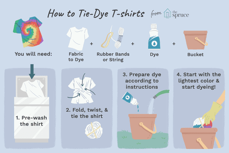 3c45ac10 How to Make Tie-Dyed Clothes and Crafts