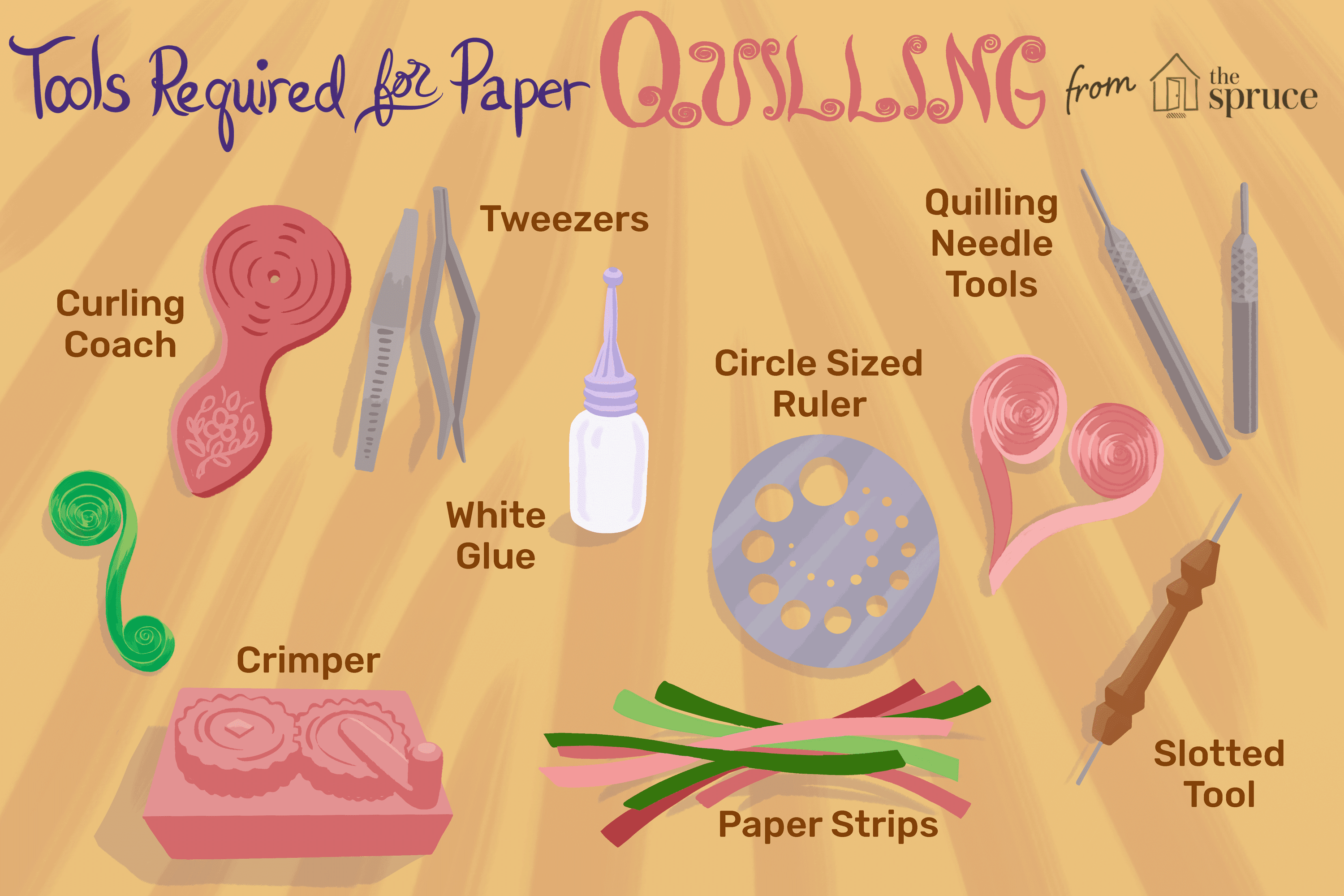 Illustration of tools needed for paper quilling