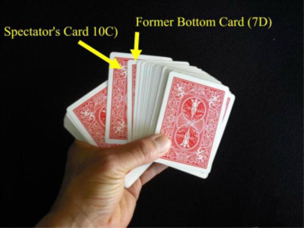 Where to place cards