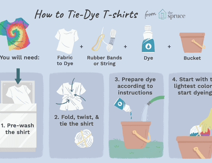 illustration of step-by-step instructions on how to tie dye t-shirts