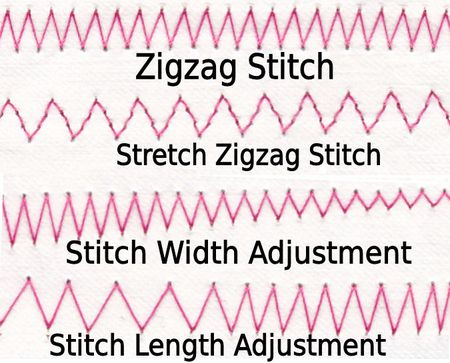 Image result for stitches on sewing machine picture