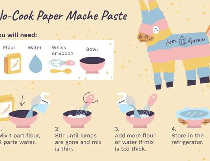 how to make no-cook paper mache paste