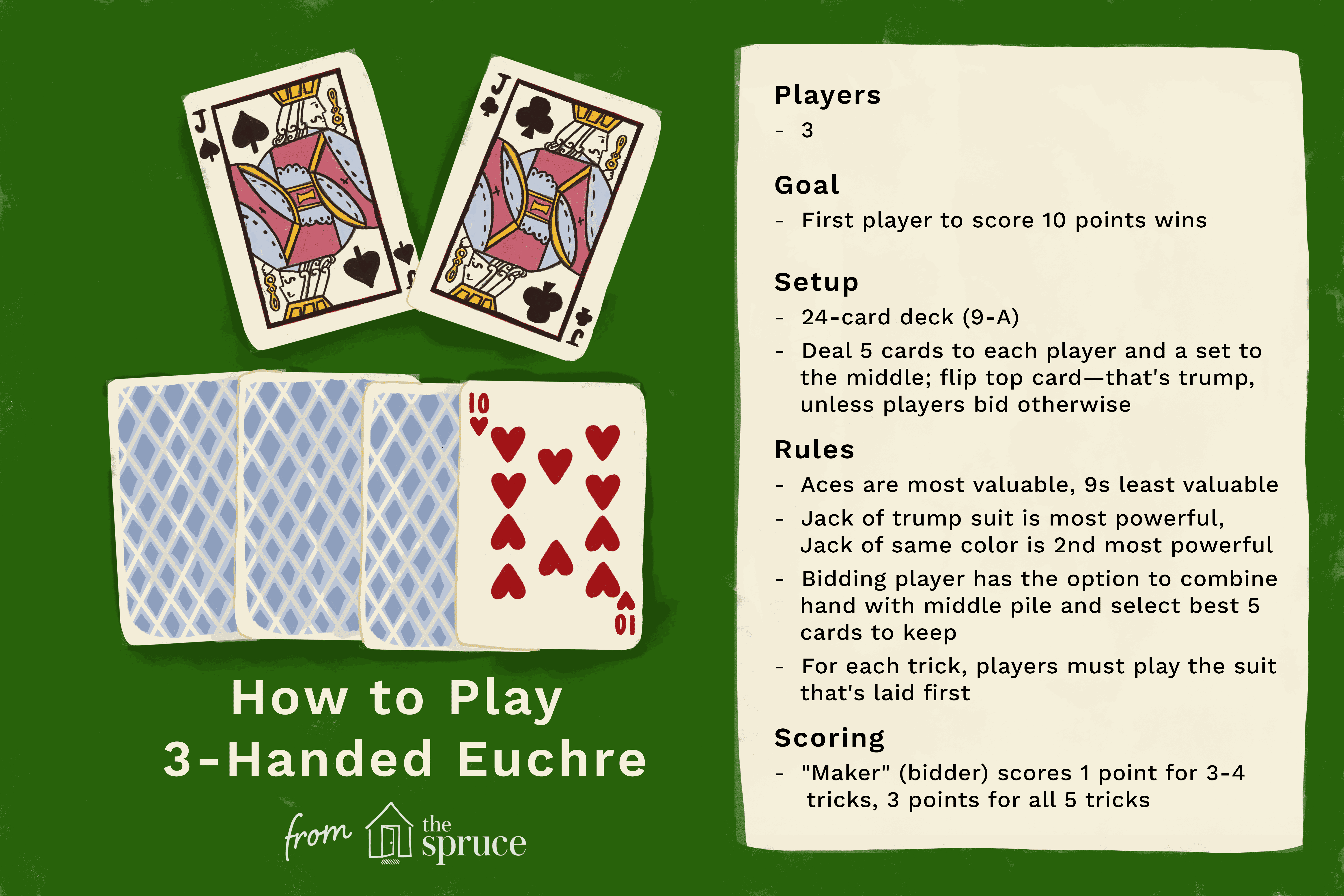 card game with 3 cards
