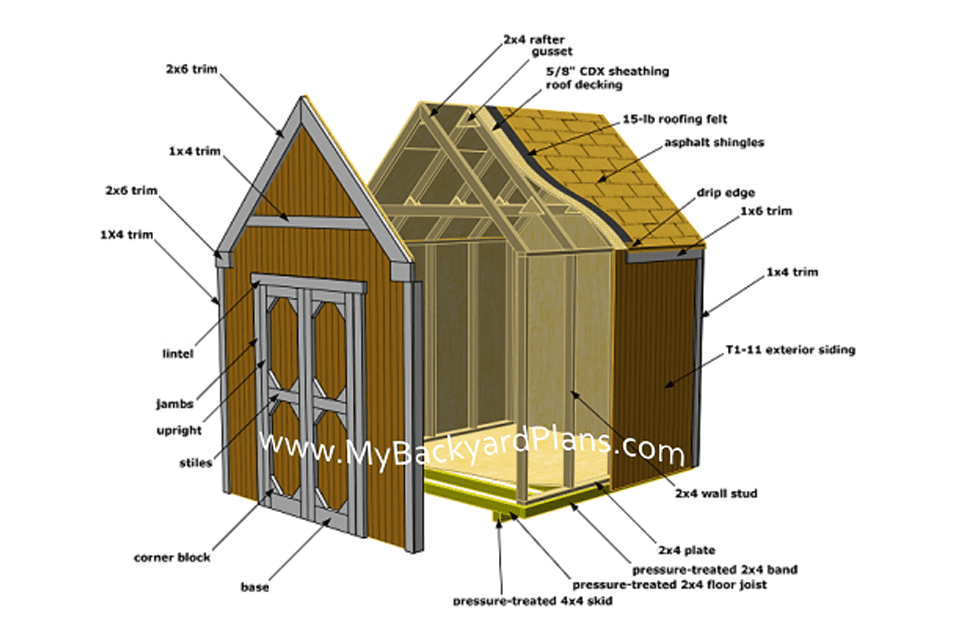 20 Free Shed Plans That Will Help You Diy A Shed - Building-storage-sheds