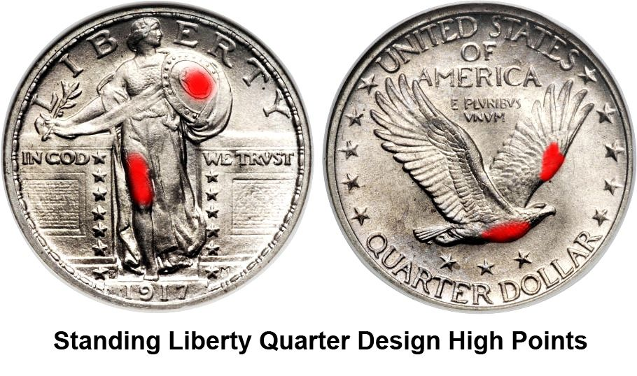 Standing Liberty Quarter Design High Points