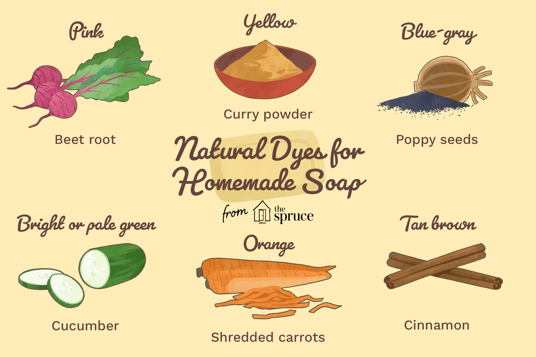 Illustration of natural soap dyes