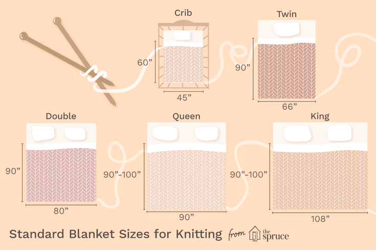 Standard Bed And Blanket Sizes, What Size Blanket Is Needed For A Queen Bed