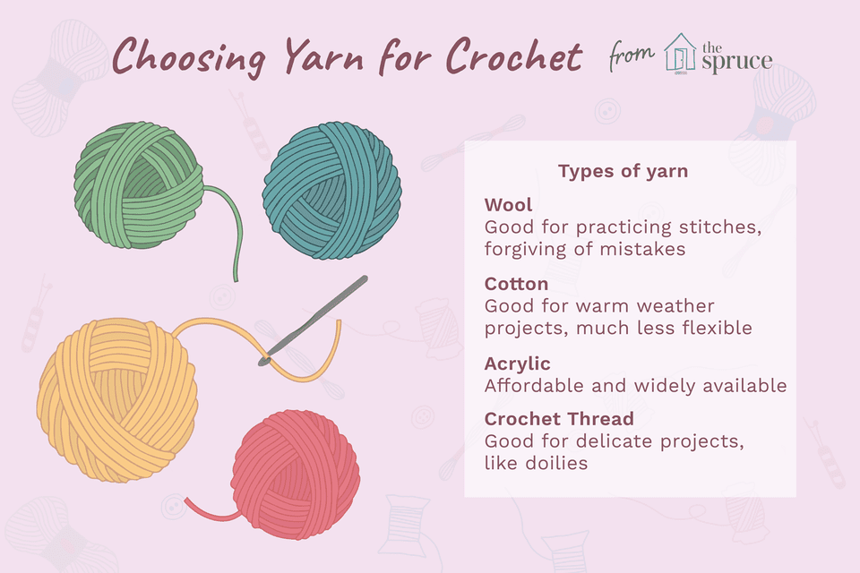 illustration of choosing yarn for crochet