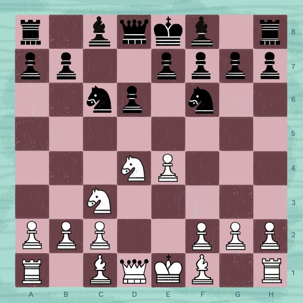 Classical Sicilian in chess