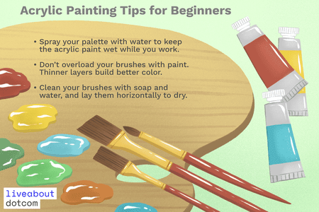 Acrylic Painting Tips for Beginners