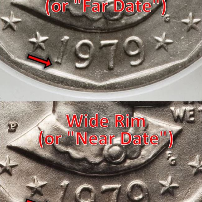 Susan B  Anthony Dollars Key Dates and Rarities
