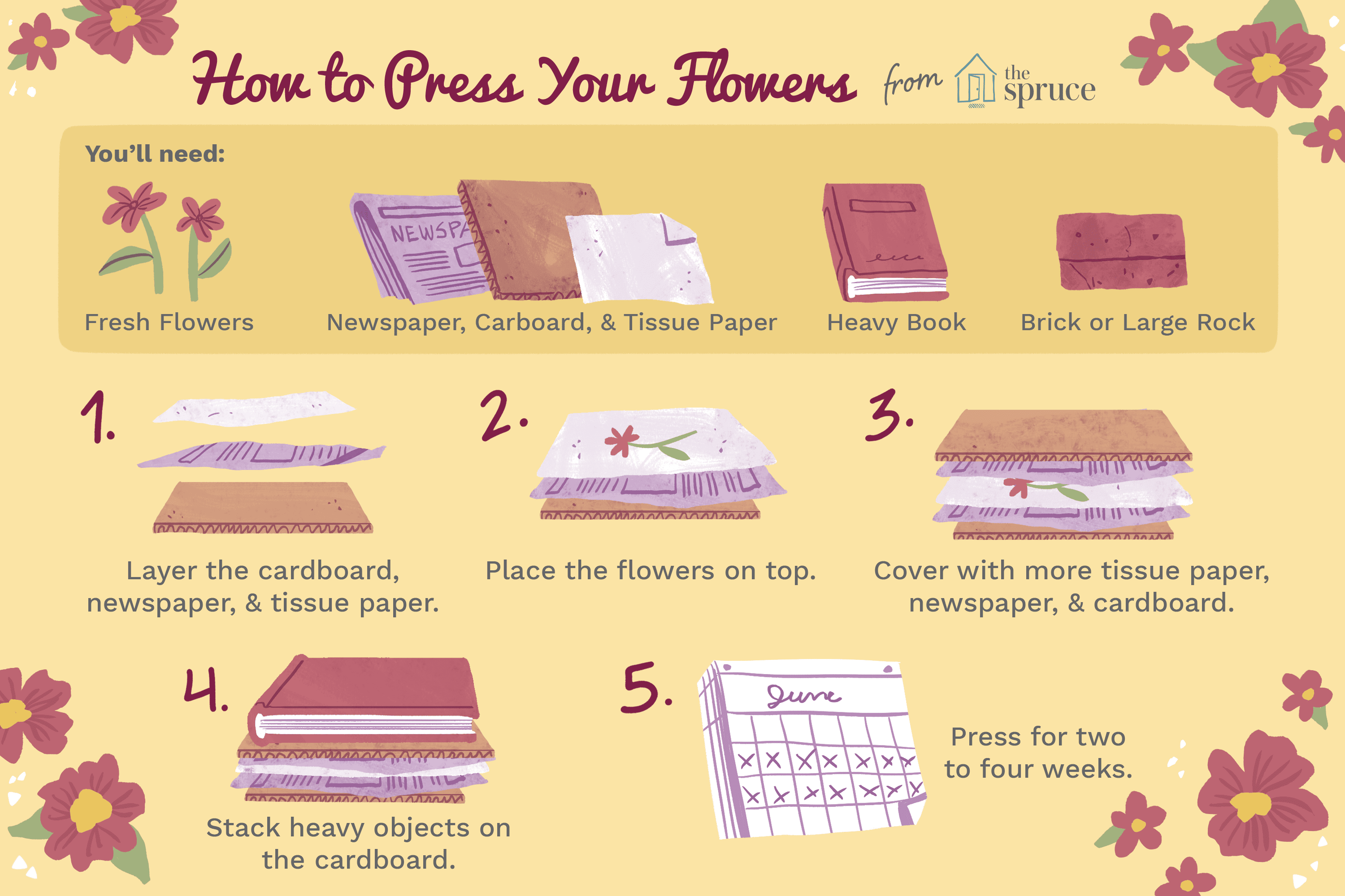 Illustration showing how to press flowers