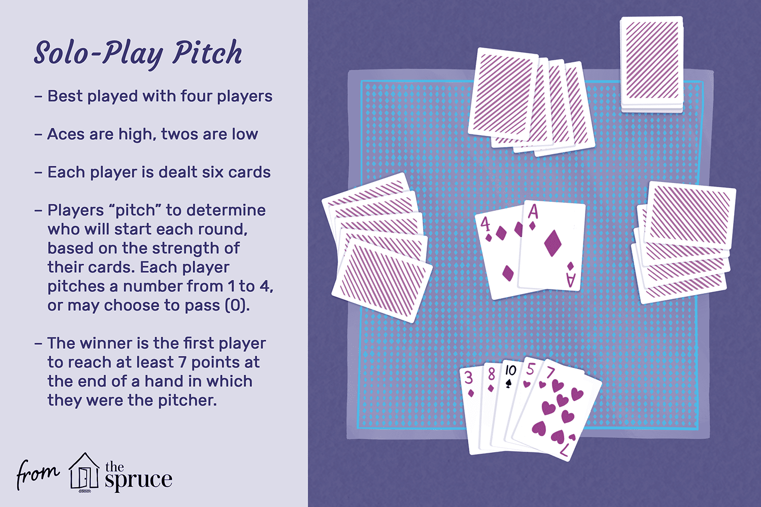 Illustration of solo-play pitch