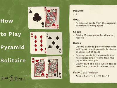 Rules For The Card Game Clock Solitaire