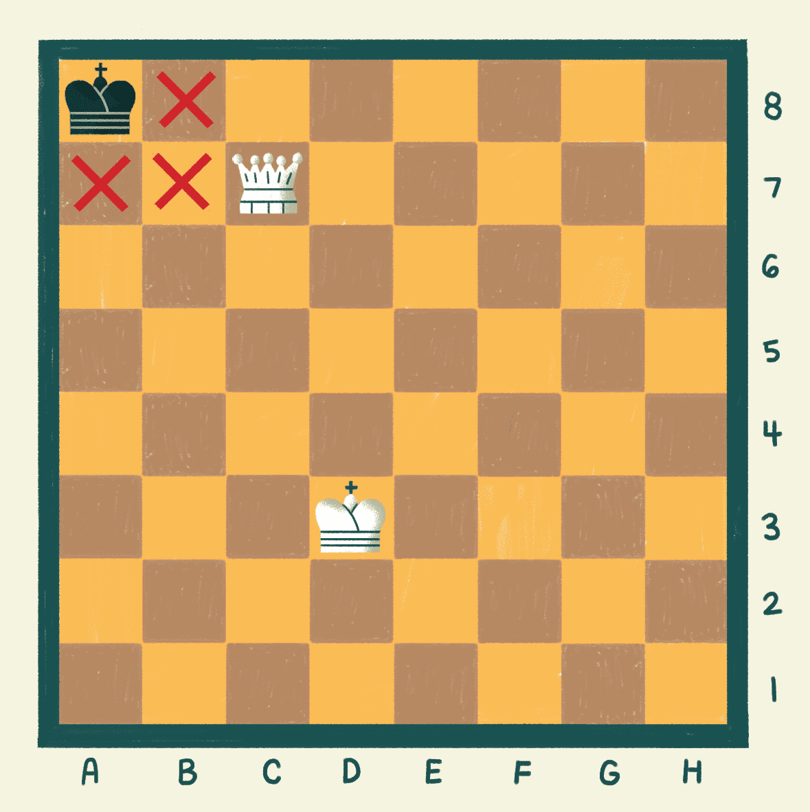 Threat of salemate in chess