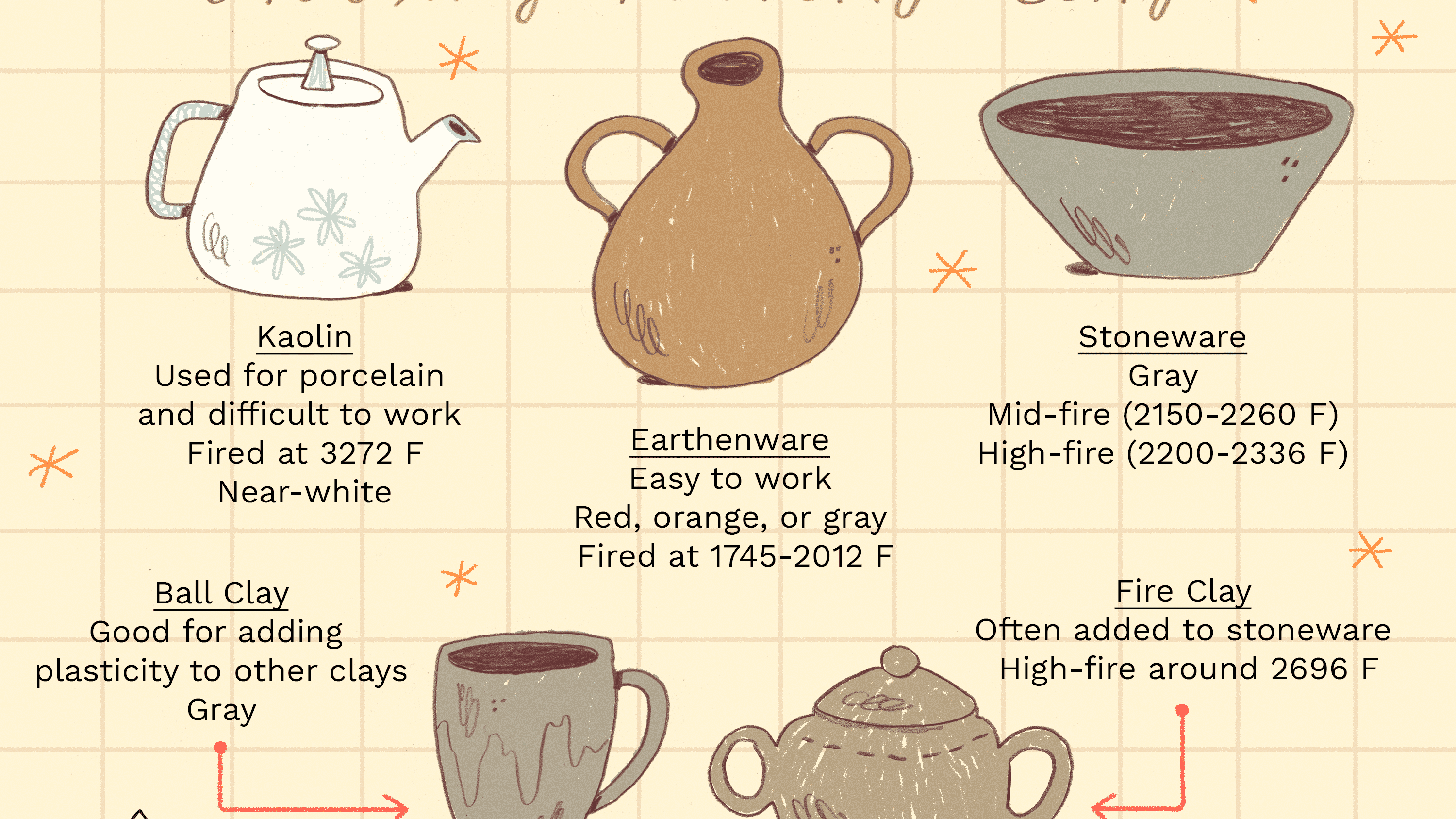 The Basics Of Pottery Clay