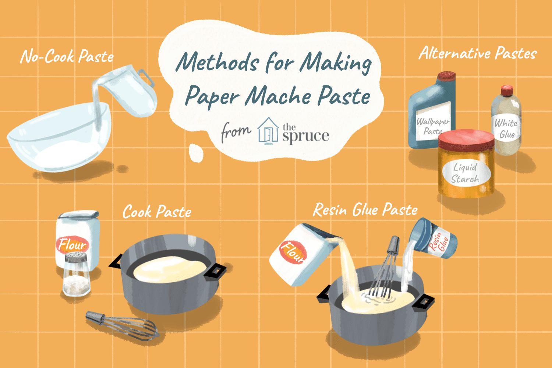 Diy Paper Mache Paste Recipes