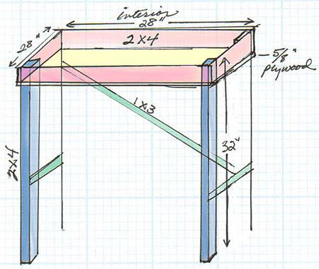 A Diagram For Building A Wedging Table