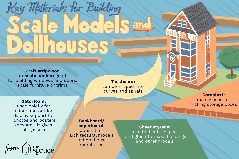 Materials for Miniature Building