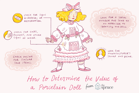 How to Determine Your Porcelain Doll's Value