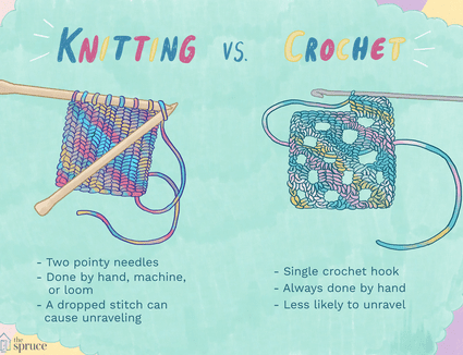 illustration of knitting vs. crochet
