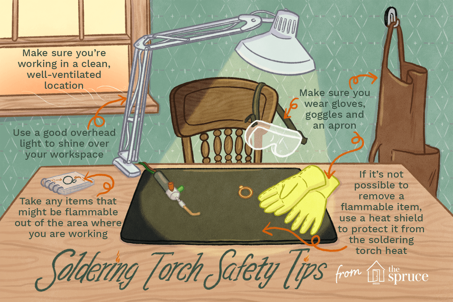Illustration of soldering torch safety tips