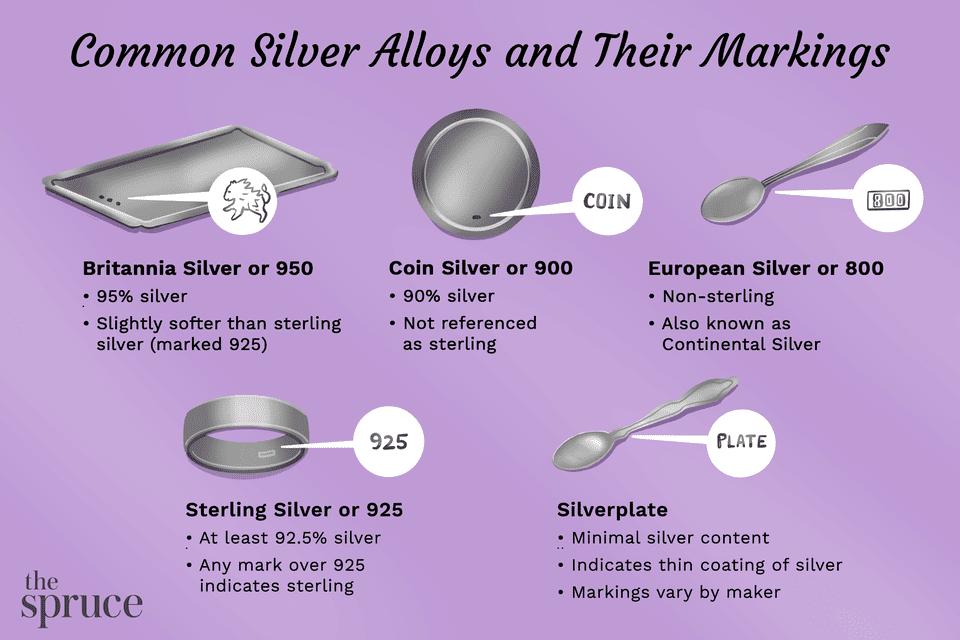 silver alloys