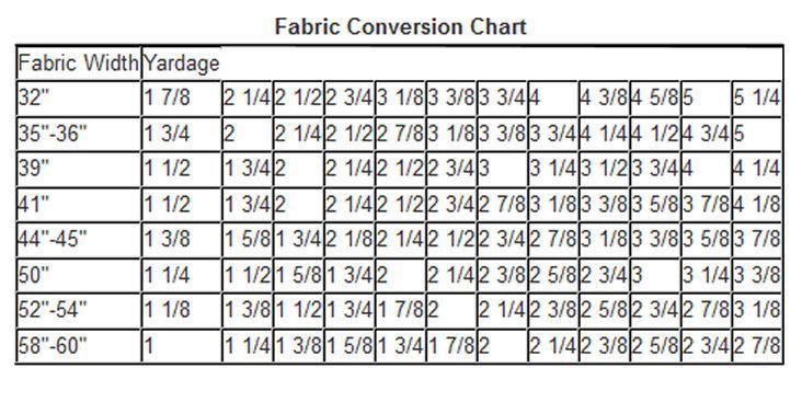 fabric yardage conversion chart. Black Bedroom Furniture Sets. Home Design Ideas