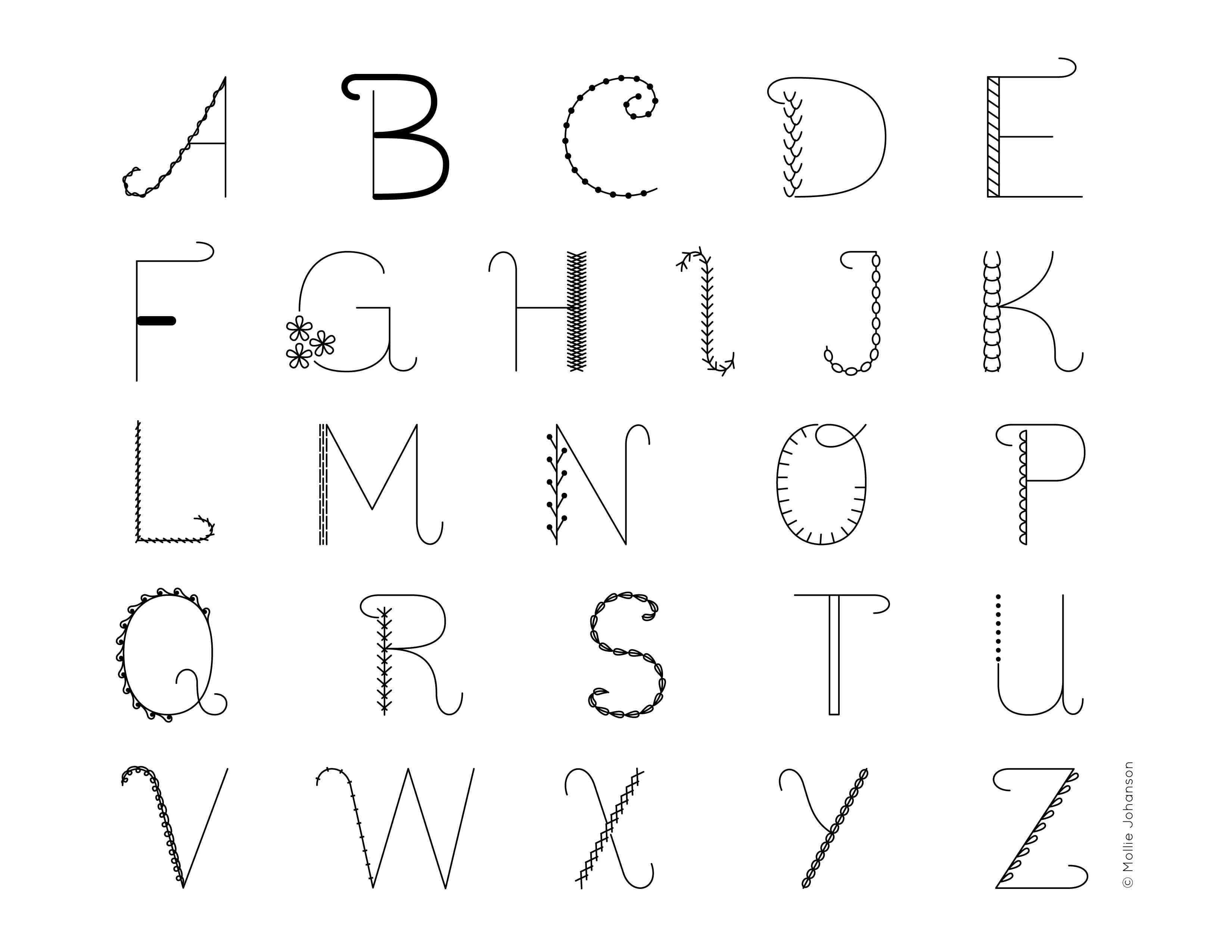 Alphabet Sampler Stitch Guide