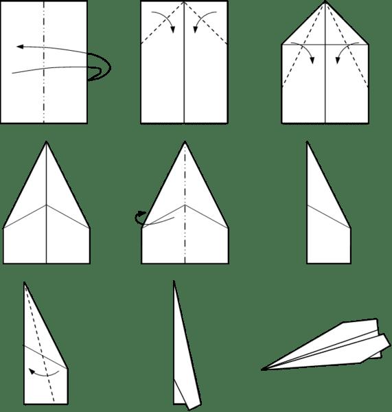 Dart plane diagram