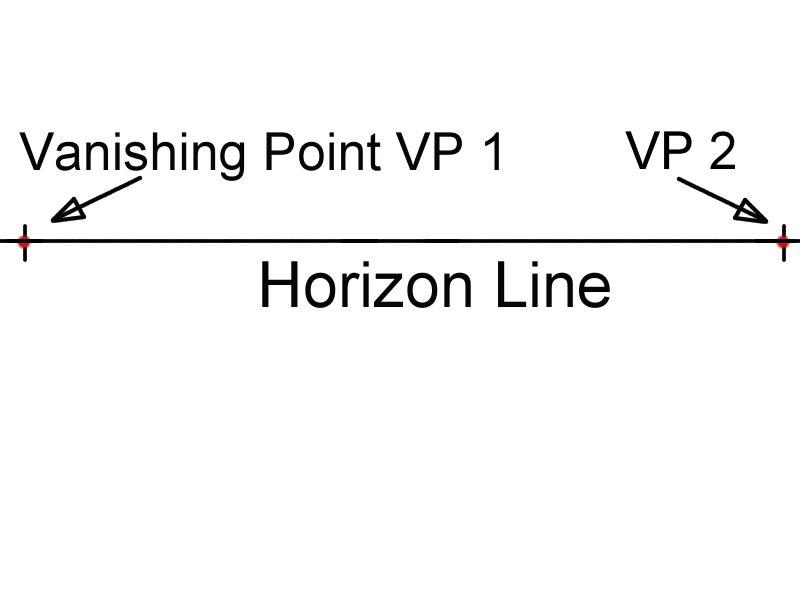 Vanishing Point and Horizon Line