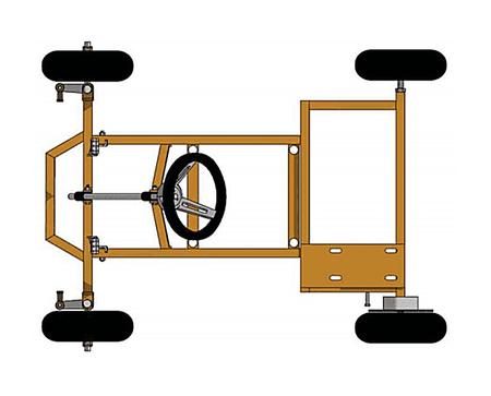 7 Free Go-Cart Plans