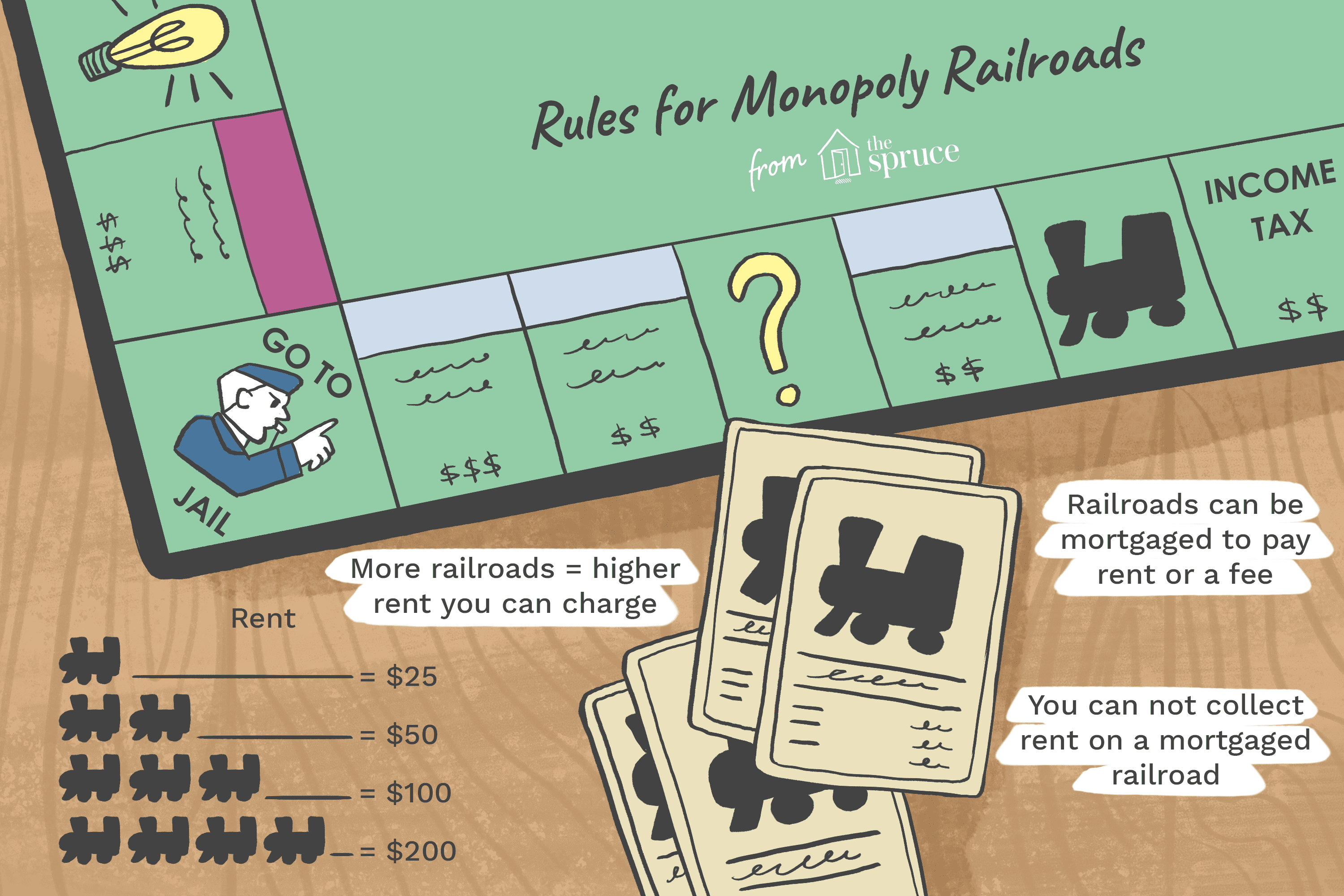 monopoly-how-much-rent-do-i-collect-4119