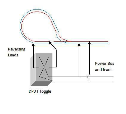 Building and Wiring Reverse Loops for Model Trains on