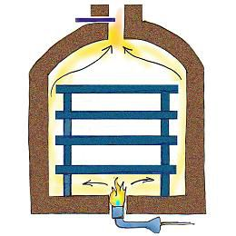 Diagram of the air flow through an updraft kiln.