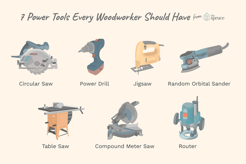 illustration of 7 power tools every woodworker should have
