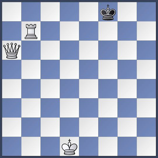 Checkmate with Two Major Pieces (Rook and Queen)