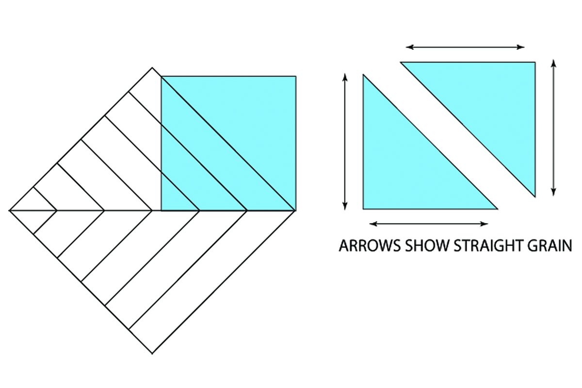 This diagram shows how to cut corner triangles for on-point quilts