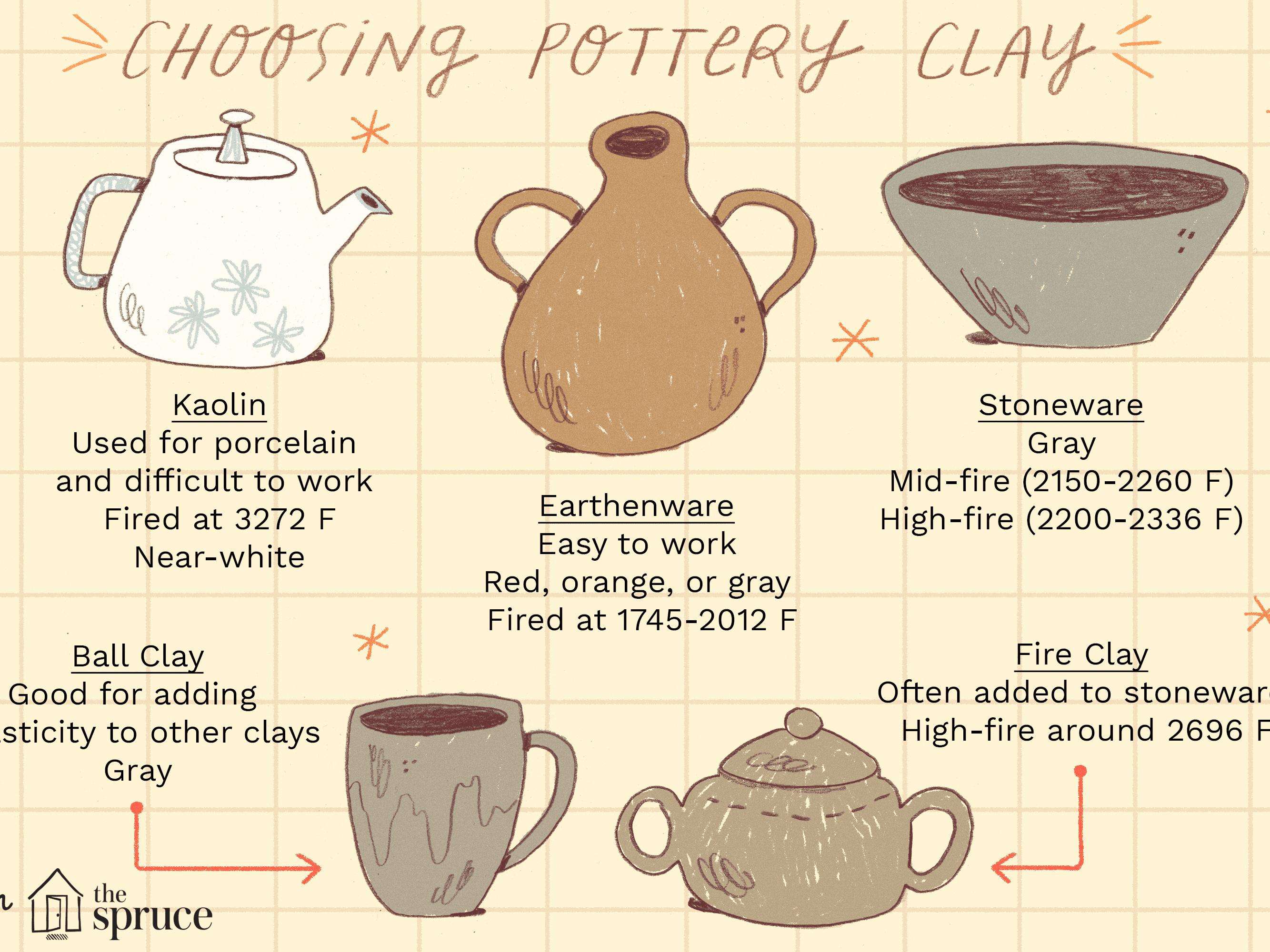 The Basics of Pottery Clay