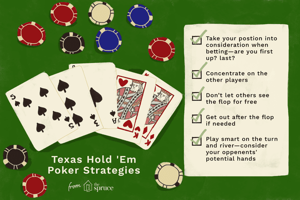 texas hold 'em poker strategies