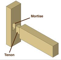 Drawing of a Mortise and Tenon Joint
