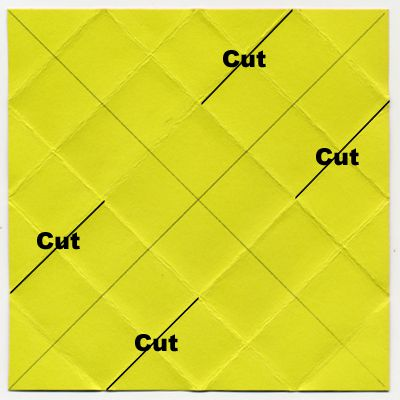 cut corners diagram